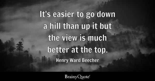 Top Quotes Delectable Top Quotes  Brainyquote